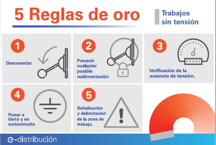 Prevenir Riesgo Eléctrico Y Epi Seguridad E Distribución